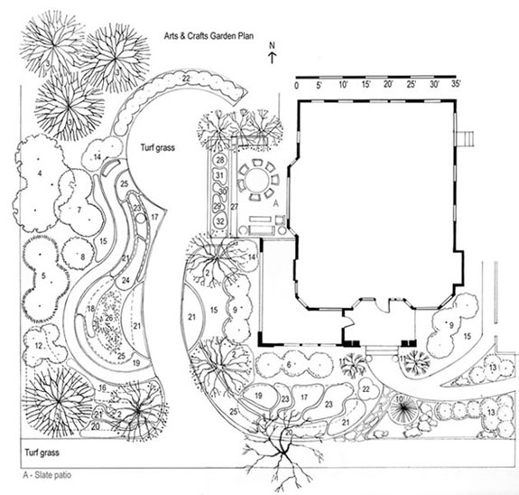 Fig.37, Arts & Crafts garden plan